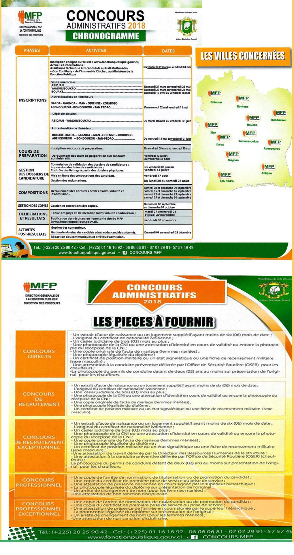 Ministère de la Fonction Publique   Côte d'Ivoire